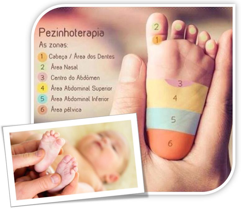 Reflexologia Bebes